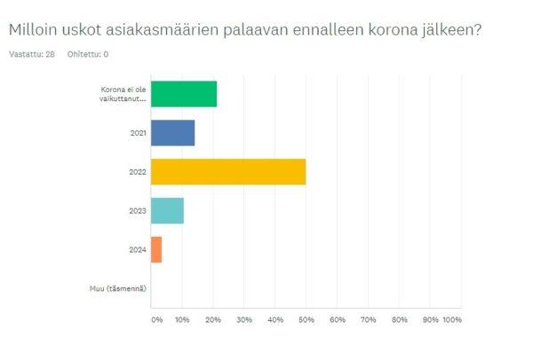 Savonlinnan seudun matkailustrategia